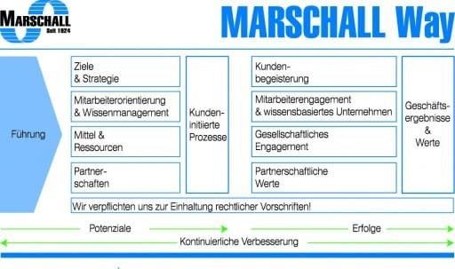 marschall-way